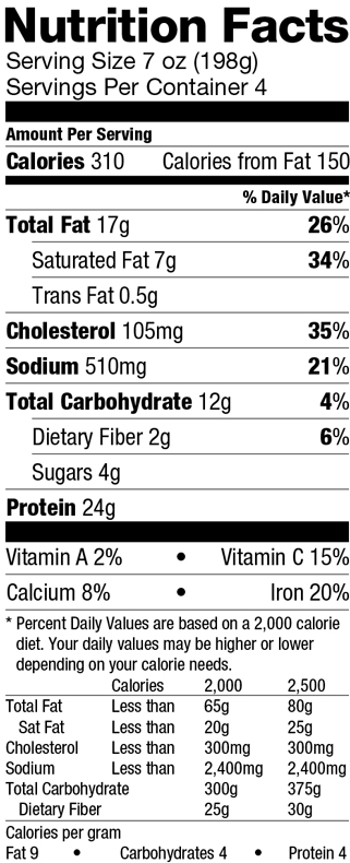 Keftethes Nutrition Label