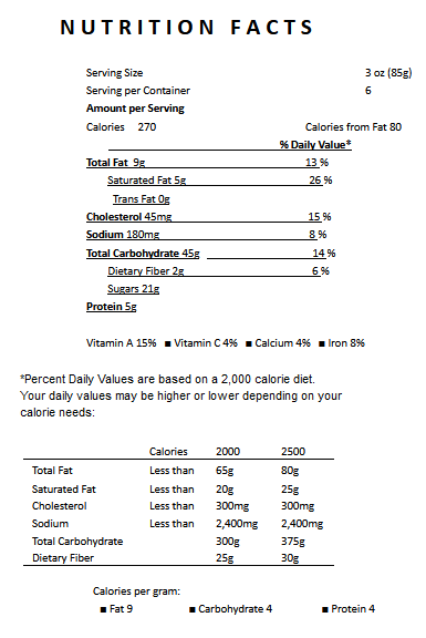 Lemon-Muffin-nutrition-facts