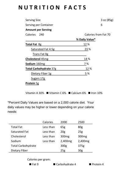 Strawberry-Muffins-nutrition-facts